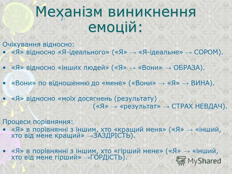 Механізм виникнення емоцій: Очікування відносно: «Я» відносно «Я-ідеального» («Я» «Я-ідеальне» СОРОМ). «Я» відносно «інших людей» («Я» «Вони» ОБРАЗА). «Вони» по відношенню до «мене» («Вони» «Я» ВИНА). «Я» відносно «моїх досягнень (результату) («Я» «р