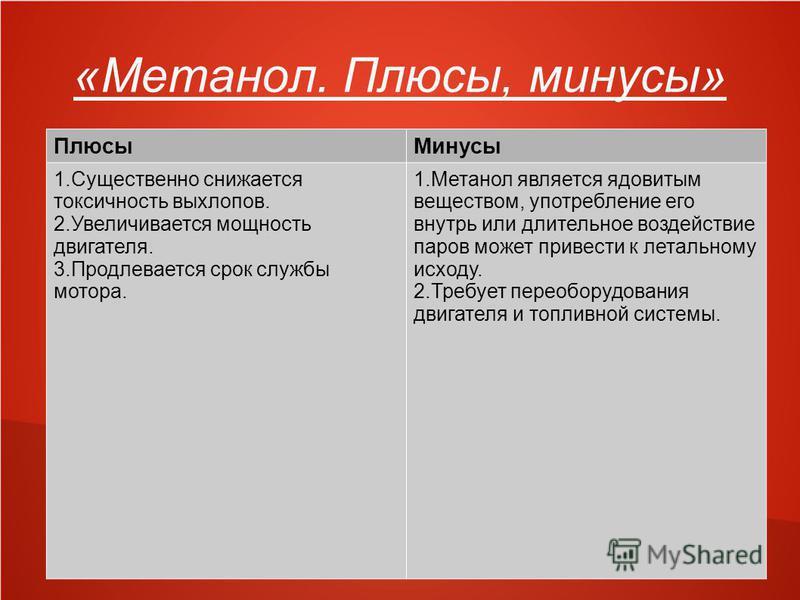 «Метанол. Плюсы, минусы» Плюсы Минусы 1. Существенно снижается токсичность выхлопов. 2. Увеличивается мощность двигателя. 3. Продлевается срок службы мотора. 1. Метанол является ядовитым веществом, употребление его внутрь или длительное воздействие п