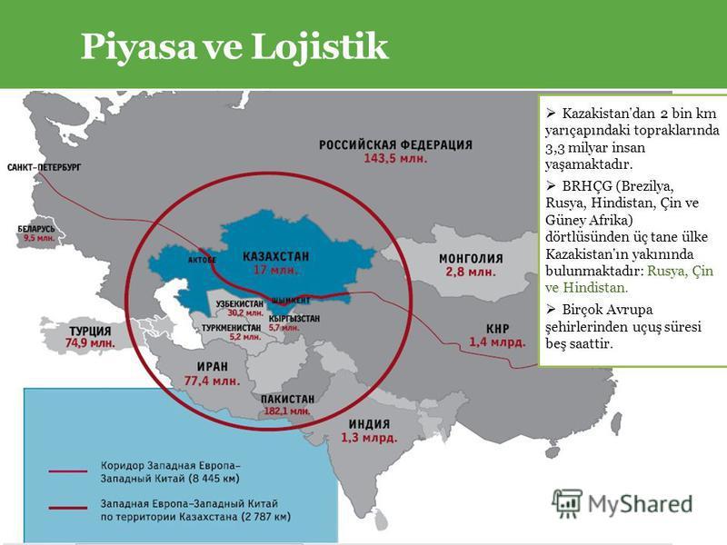 Piyasa ve Lojistik Kazakistan'dan 2 bin km yarıçapındaki topraklarında 3,3 milyar insan yaşamaktadır. BRHÇG (Brezilya, Rusya, Hindistan, Çin ve Güney Afrika) dörtlüsünden üç tane ülke Kazakistan'ın yakınında bulunmaktadır: Rusya, Çin ve Hindistan. Bi