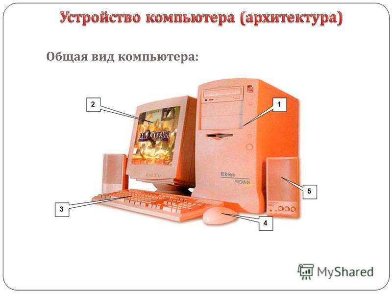 Общая вид компьютера :