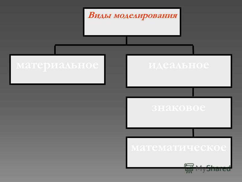 геометрические словесные математические структурные логические специальные компьютерные и некомпьютерные