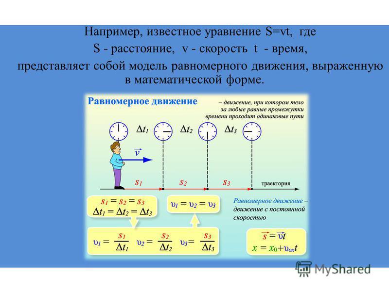 Например, известное уравнение S=vt, где S - расстояние, v - скорость t - время, представляет собой модель равномерного движения, выраженную в математической форме.
