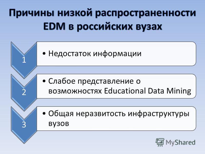 1 Недостаток информации 2 Слабое представление о возможностях Educational Data Mining 3 Общая неразвитость инфраструктуры вузов