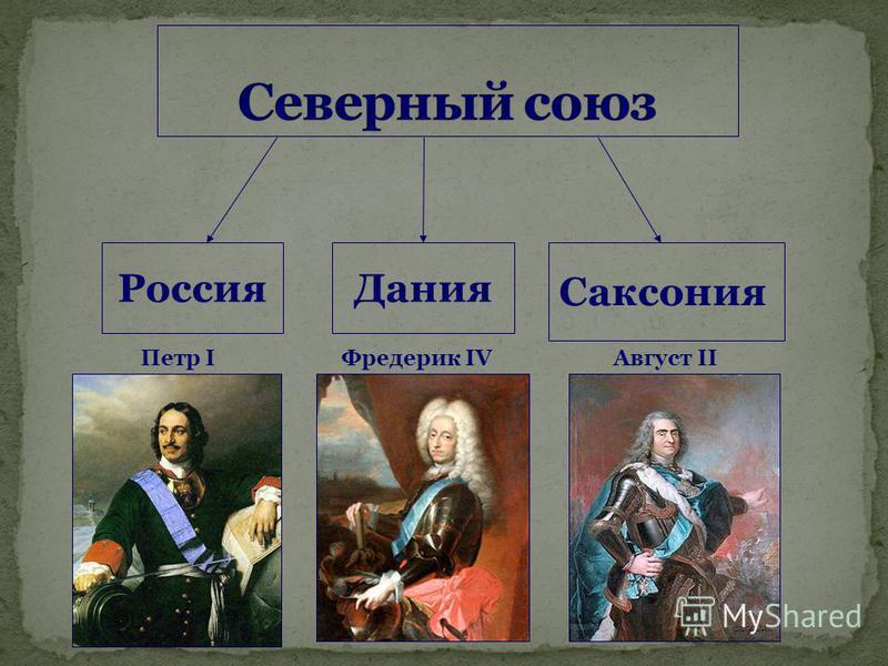 Россия Дания Саксония Петр IФредерик IVАвгуст II