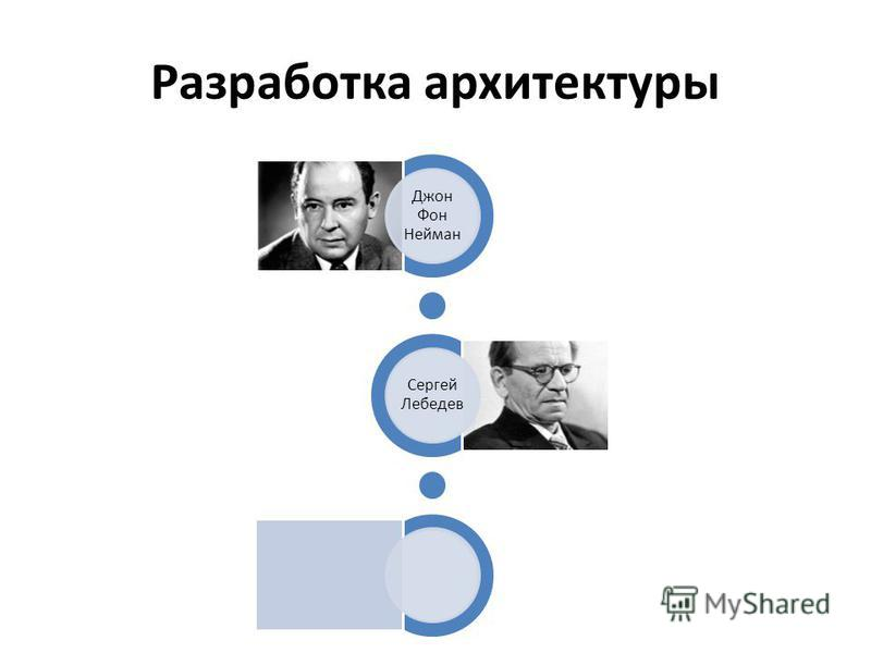 Разработка архитектуры Джон Фон Нейман Сергей Лебедев