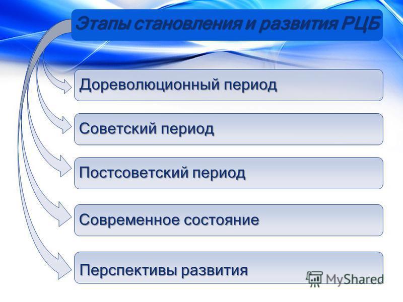 Этапы становления и развития РЦБ Дореволюционный период Советский период Постсоветский период Современное состояние Перспективы развития