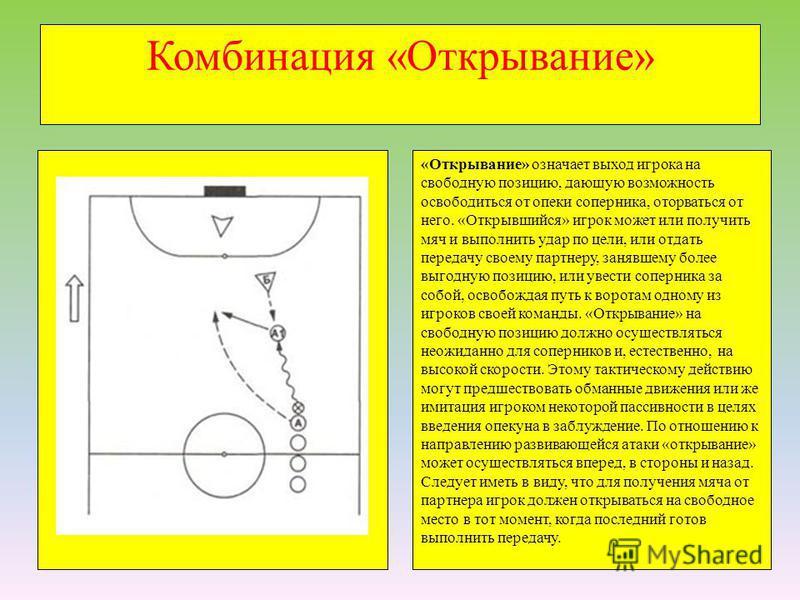 Комбинация «Открывание» «Открывание» означает выход игрока на свободную позицию, дающую возможность освободиться от опеки соперника, оторваться от него. «Открывшийся» игрок может или получить мяч и выполнить удар по цели, или отдать передачу своему п