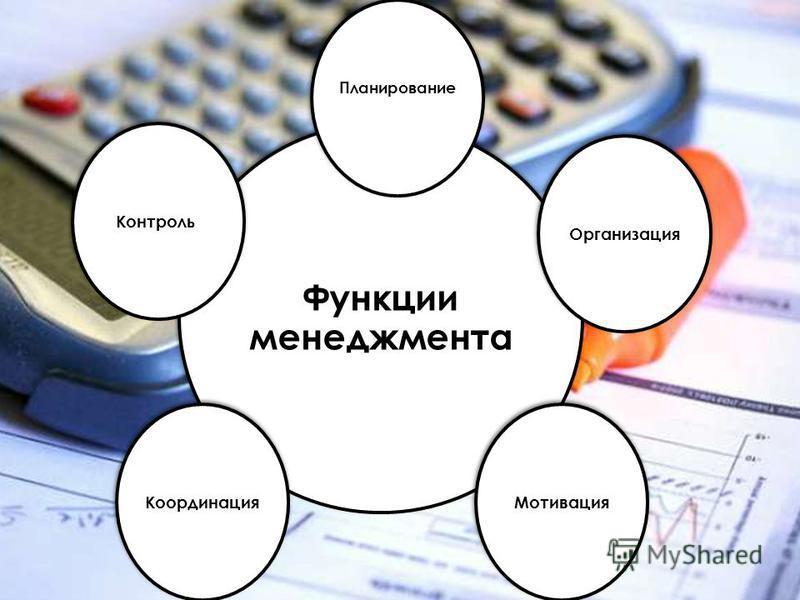 Функции менеджмента Планирование Организация МотивацияКоординация Контроль