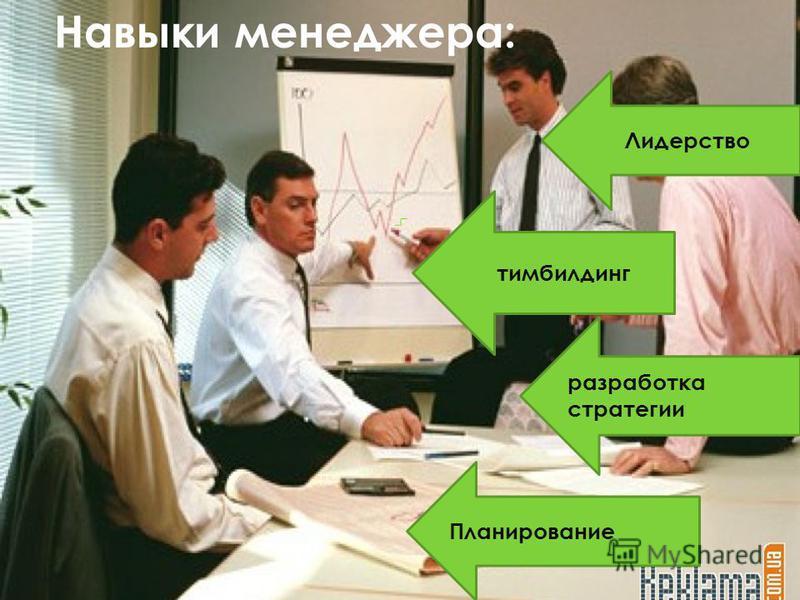Навыки менеджера: Лидерство разработка стратегии Планирование тимбилдинг