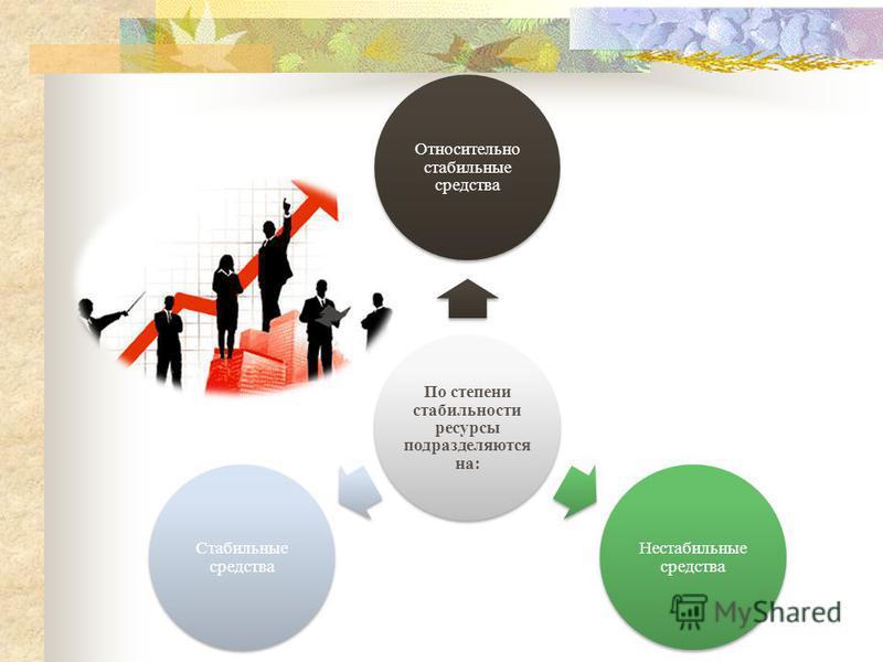 По степени стабильности ресурсы подразделяются на: Относительно стабильные средства Нестабильные средства Стабильные средства