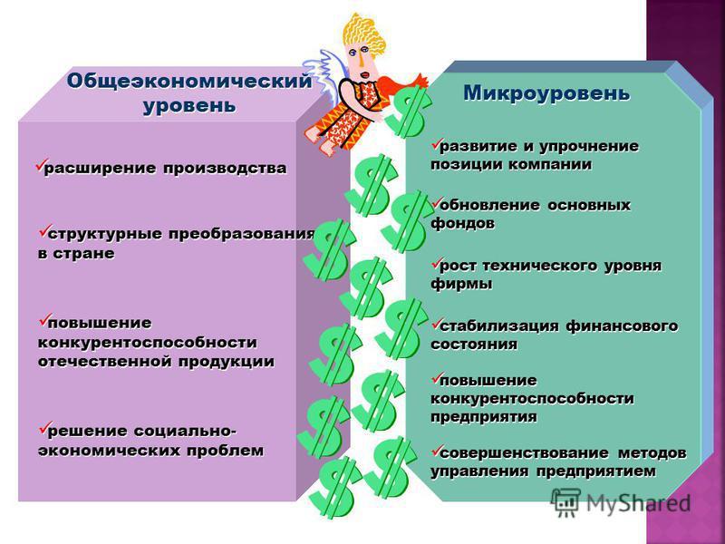 Инвестиции денежные средства, ценные бумаги, иное имущество, в том числе имущественные права, иные права, имеющие денежную оценку, вкладываемые в объекты предпринимательской и (или) иной деятельности в целях получения прибыли и (или) достижения иного