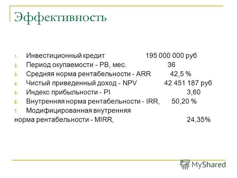 Эффективность 1. Инвестиционный кредит 195 000 000 руб 2. Период окупаемости - PB, мес. 36 3. Средняя норма рентабельности - ARR 42,5 % 4. Чистый приведенный доход - NPV 42 451 187 руб 5. Индекс прибыльности - PI 3,60 6. Внутренняя норма рентабельнос