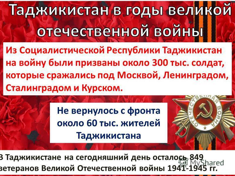 Из Социалистической Республики Таджикистан на войну были призваны около 300 тыс. солдат, которые сражались под Москвой, Ленинградом, Сталинградом и Курском. Не вернулось с фронта около 60 тыс. жителей Таджикистана В Таджикистане на сегодняшний день о