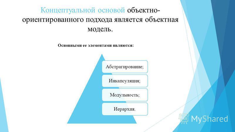 Концептуальной основой объектно- ориентированного подхода является объектная модель. Основными ее элементами являются: Абстрагирование;Инкапсуляция;Модульность;Иерархия.