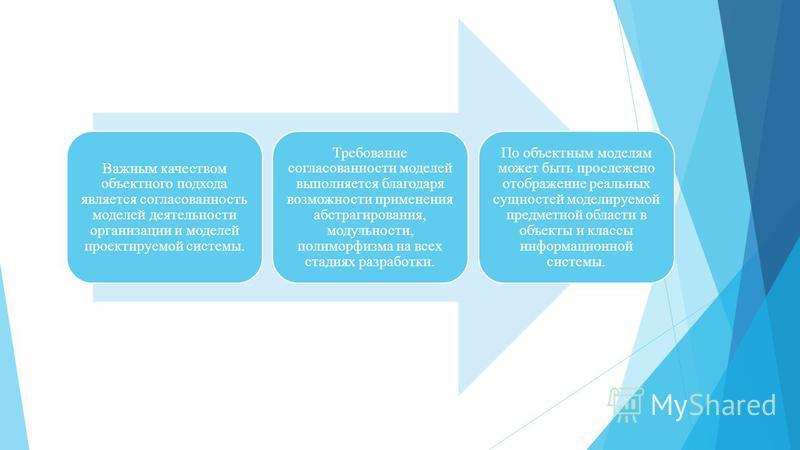 Важным качеством объектного подхода является согласованность моделей деятельности организации и моделей проектируемой системы. Требование согласованности моделей выполняется благодаря возможности применения абстрагирования, модульности, полиморфизма