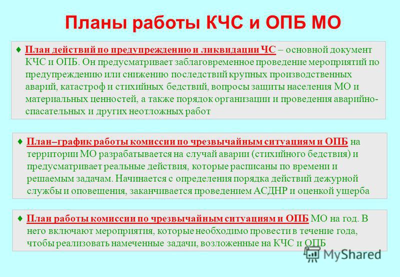 Планы работы КЧС и ОПБ МО План