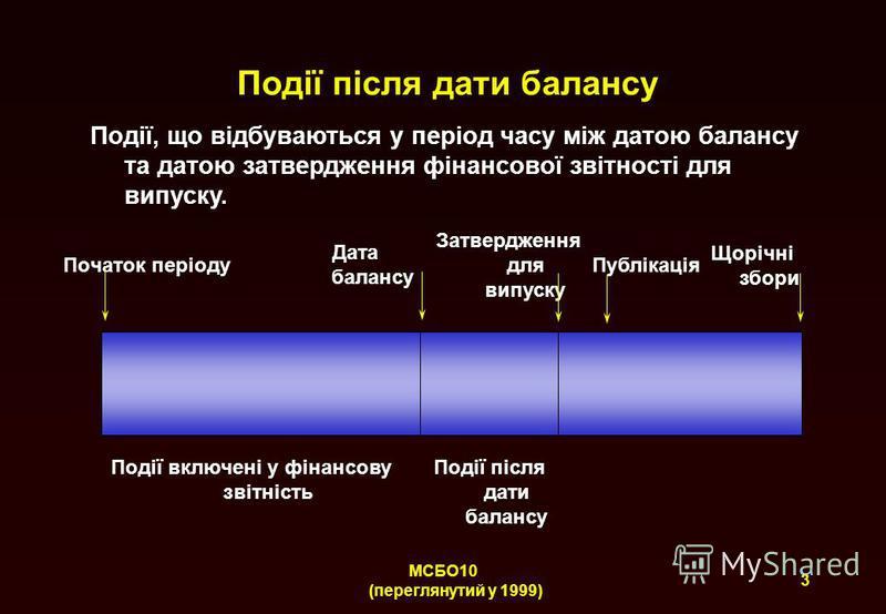 3 МСБО10 (переглянутий у 1999) Події після дати балансу Початок періоду Події, що відбуваються у період часу між датою балансу та датою затвердження фінансової звітності для випуску. Публікація Затвердження для випуску Дата балансу Події включені у ф