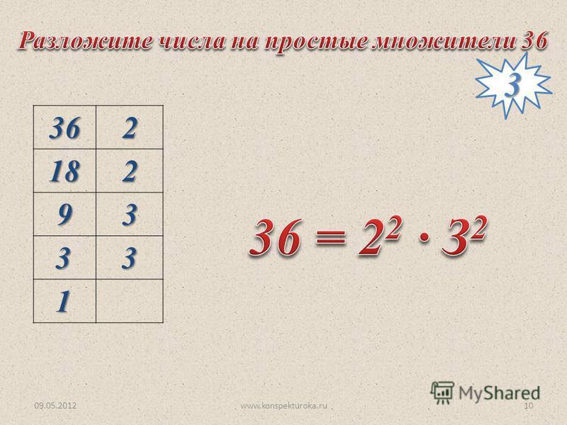 09.05.2012www.konspekturoka.ru10362182 93 33 1 3