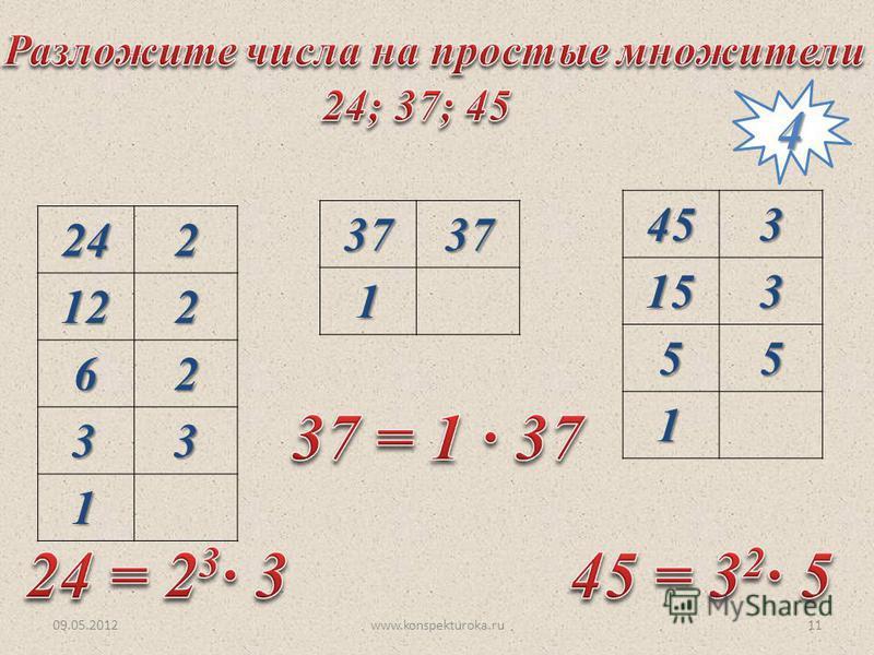 09.05.2012www.konspekturoka.ru11242122 62 33 1 37371 453153 55 1 4