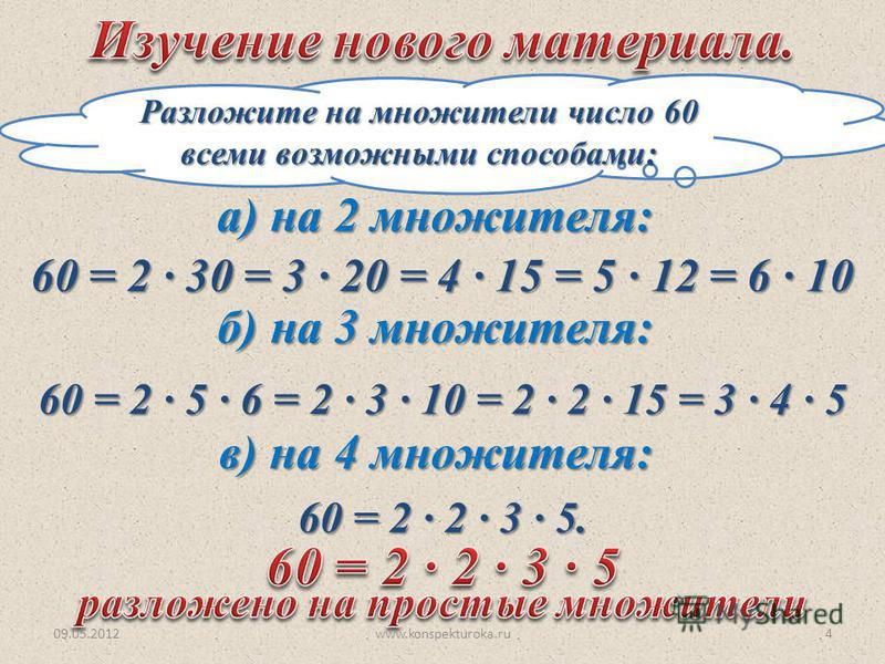 Разложите на множители число 60 всеми возможными способами: 60 = 2 30 = 3 20 = 4 15 = 5 12 = 6 10 а) на 2 множителя: б) на 3 множителя: 60 = 2 5 6 = 2 3 10 = 2 2 15 = 3 4 5 в) на 4 множителя: 60 = 2 2 3 5. 09.05.20124www.konspekturoka.ru
