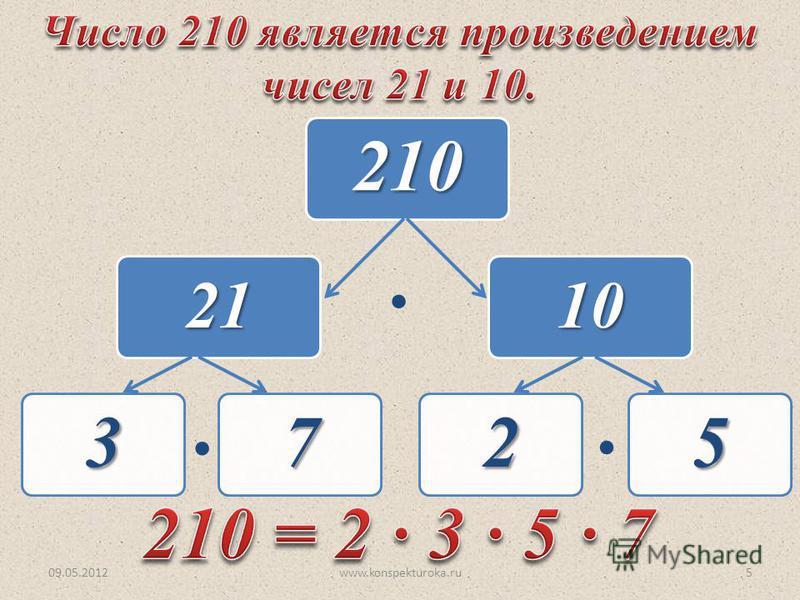 09.05.2012www.konspekturoka.ru5 2110. 210 7325..