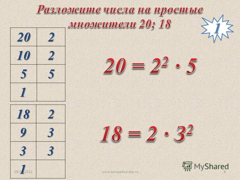 09.05.2012www.konspekturoka.ru8202102 55 1 18293 33 1 1