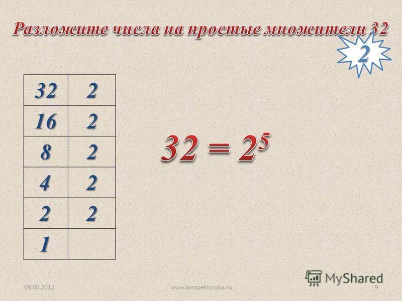 09.05.2012www.konspekturoka.ru9322162 82 42 22 1 2