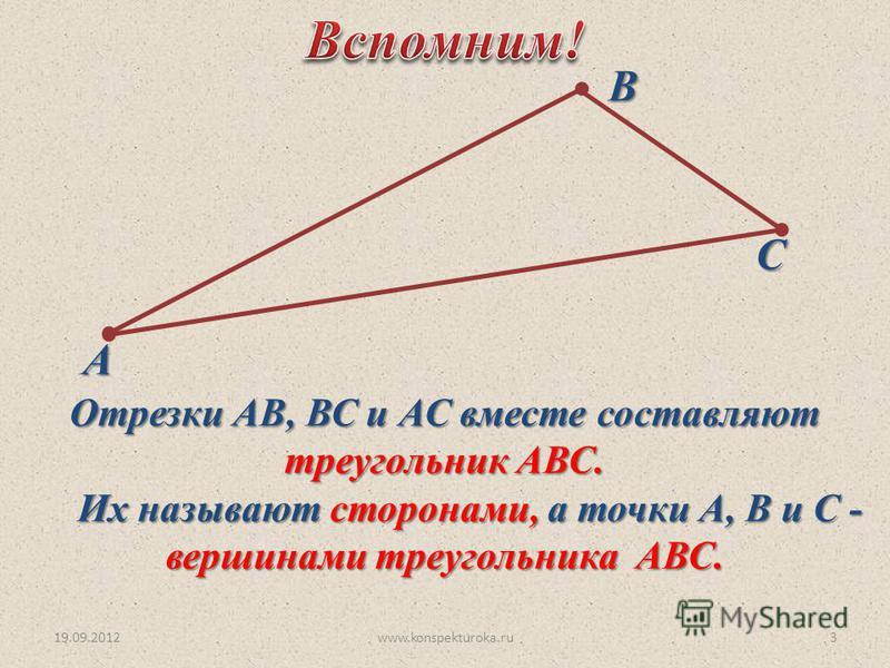 19.09.20123www.konspekturoka.ru Отрезки АВ, ВС и АС вместе составляют треугольник АВС. Их называют сторонами, а точки А, В и С - вершинами треугольника АВС. Их называют сторонами, а точки А, В и С - вершинами треугольника АВС. В А С
