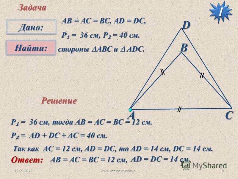 19.09.2012www.konspekturoka.ru9DС АЗадача Решение Дано:Дано: Найти:Найти: АВ = АС = ВС, АD = DC, P = 36 см, P = 40 см. стороны АВС и АDС. стороны АВС и АDС.В P = 36 см, тогда АВ = АС = ВС = 12 см. P = AD + DC + AC = 40 см. Так как AC = 12 см, AD = DC