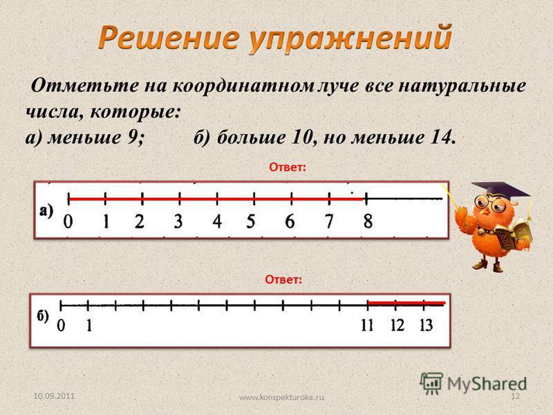 Ответ: Отметьте на координатном луче все натуральные числа, которые: а) меньше 9; б) больше 10, но меньше 14. 10.09.201112 www.konspekturoka.ru