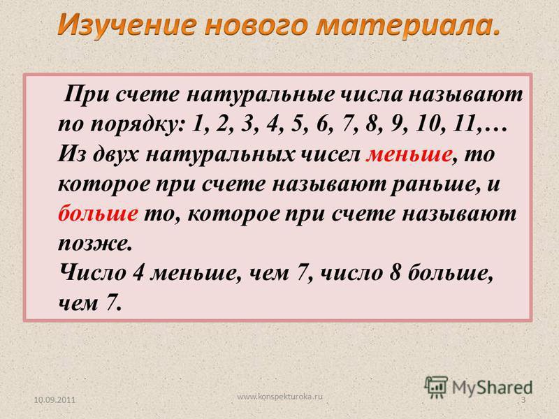 10.09.20113 www.konspekturoka.ru