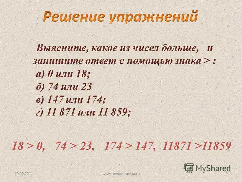 10.09.2011www.konspekturoka.ru9 Выясните, какое из чисел больше, и запишите ответ с помощью знака > : а) 0 или 18; б) 74 или 23 в) 147 или 174; г) 11 871 или 11 859; 18 > 0, 74 > 23, 174 > 147, 11871 >11859