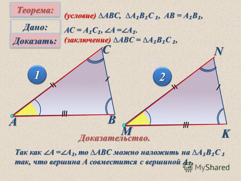 Теорема:Теорема:NK M СВ А 11 22 Дано:Дано: Доказать:Доказать: (условие) АВC, А В С, АВ = А В, АС = А С, А = А. (заключение) АВC = А В С, Доказательство. Так как А = А, то АВC можно наложить на А В С так, что вершина А совместится с вершиной А.