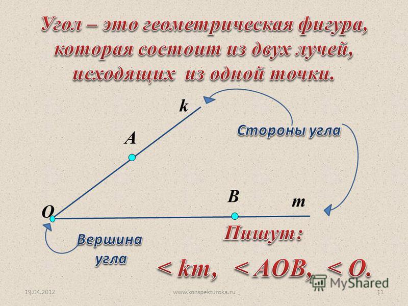 m 19.04.2012www.konspekturoka.ru11 k А В O