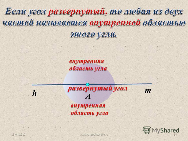 внутренняя область угла внутренняя 19.04.2012www.konspekturoka.ru14 А развернутый угол развернутый угол m h
