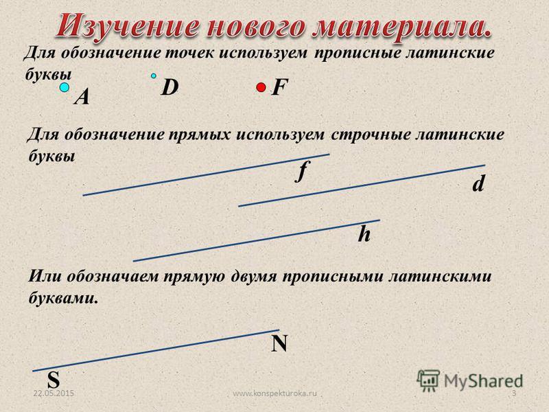 Для обозначение точек используем прописные латинские буквы A DF Для обозначение прямых используем строчные латинские буквы f d h Или обозначаем прямую двумя прописными латинскими буквами. S N 22.05.20153www.konspekturoka.ru