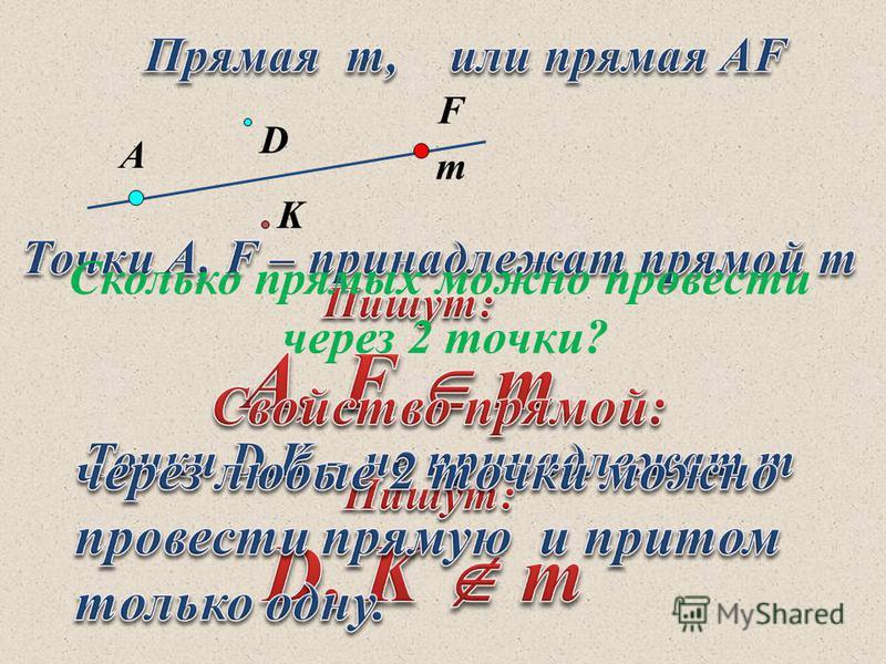 D m A F K Сколько прямых можно провести через 2 точки?