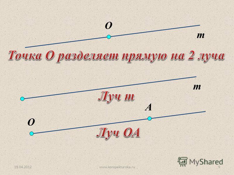 19.04.2012www.konspekturoka.ru9 m О m О А