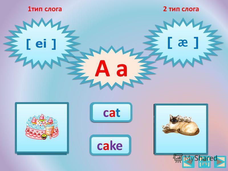 A a [ ei ] [ æ ] 1 тип слога 2 тип слога batbat batbat catcat catcat lake cake