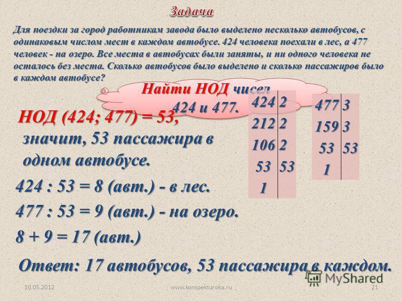 Найти НОД чисел 424 и 477. НОД (424; 477) = 53, значит, 53 пассажира в значит, 53 пассажира в одном автобусе. одном автобусе. 424 : 53 = 8 (авт.) - в лес. 477 : 53 = 9 (авт.) - на озеро. 8 + 9 = 17 (авт.) Ответ: 17 автобусов, 53 пассажира в каждом. 1