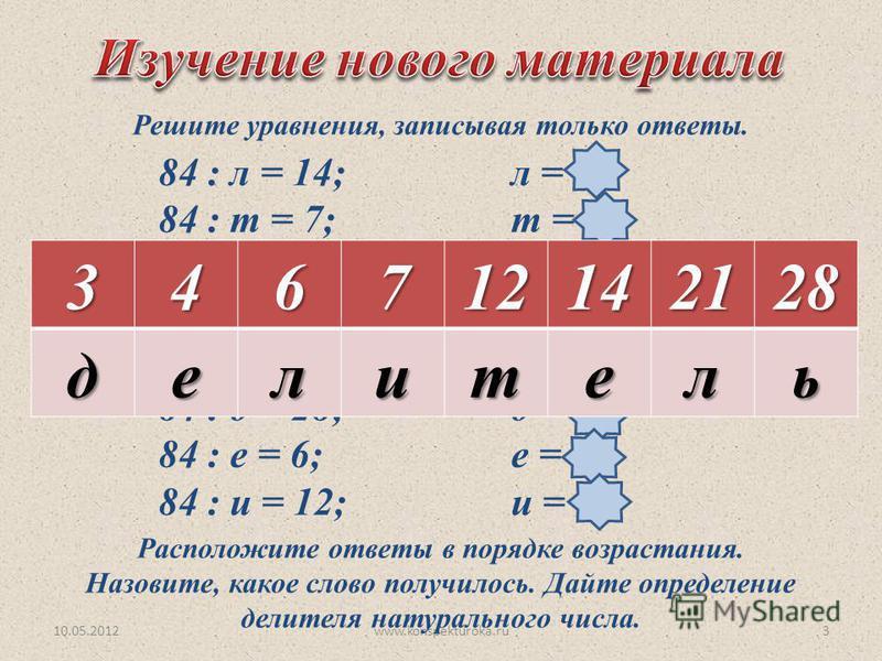 10.05.2012www.konspekturoka.ru3 Решите уравнения, записывая только ответы. 84 : л = 14;л = 6 84 : т = 7;т = 12 84 : е = 21;е = 4 84 : л = 4; л = 21 84 : ь = 3; ь = 28 84 : д = 28;д = 3 84 : е = 6; е = 14 84 : и = 12;и = 7 Расположите ответы в порядке