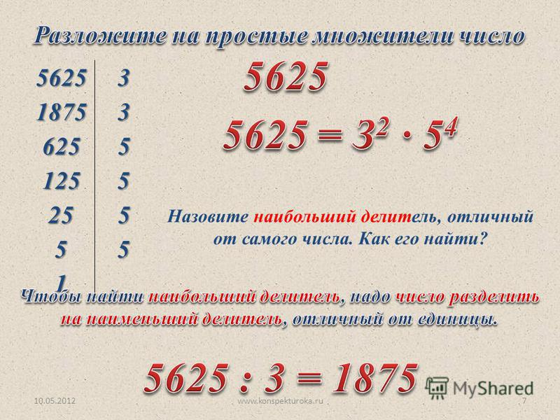 10.05.2012www.konspekturoka.ru75625318753 6255 1255 255 55 1 Назовите наибольший делитель, отличный от самого числа. Как его найти?