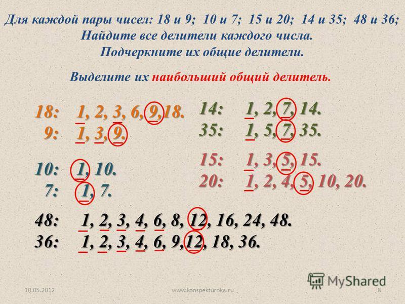 10.05.2012www.konspekturoka.ru8 Для каждой пары чисел: 18 и 9; 10 и 7; 15 и 20; 14 и 35; 48 и 36; Найдите все делители каждого числа. Подчеркните их общие делители. 18: 1, 2, 3, 6, 9,18. 9: 1, 3, 9. 9: 1, 3, 9. 10: 1, 10. 7: 1, 7. 7: 1, 7. 15: 1, 3,