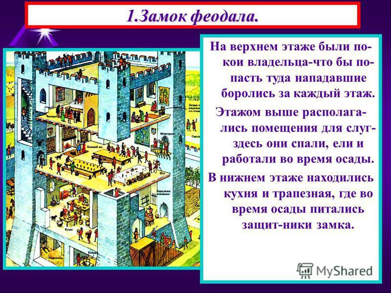 В центре замка располагался донжон- главная башня, состоящая из 3-4 этажей. Из внутреннего двора в замок вела единственная дверь, расположенная высоко над землей. В подвале вырывали колодец, и хранили запас продовольствия. 1. Замок феодала. На верхне
