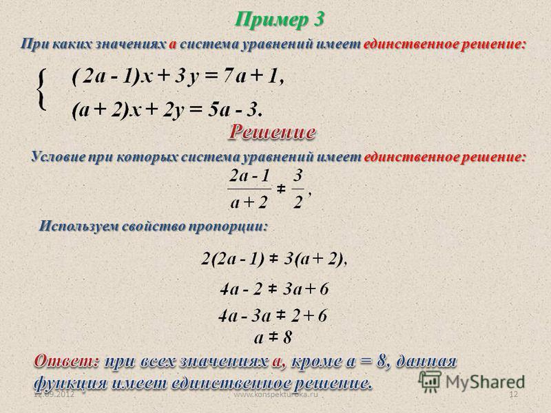 12.09.2012www.konspekturoka.ru12 Пример 3 При каких значениях а система уравнений имеет единственное решение: Условие при которых система уравнений имеет единственное решение: Используем свойство пропорции: