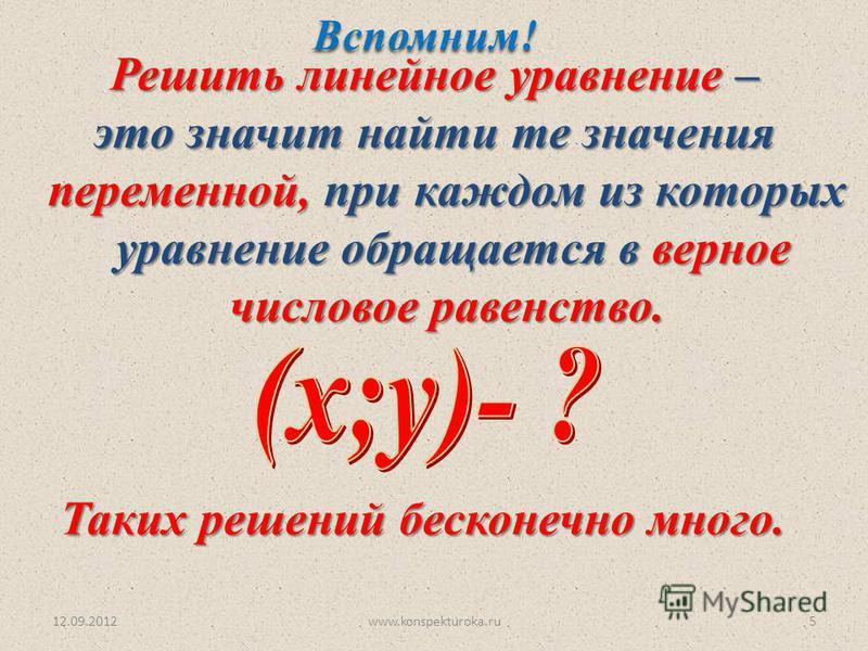 12.09.2012www.konspekturoka.ru5 Решить линейное уравнение – это значит найти те значения переменной, при каждом из которых переменной, при каждом из которых уравнение обращается в верное уравнение обращается в верное числовое равенство. числовое раве