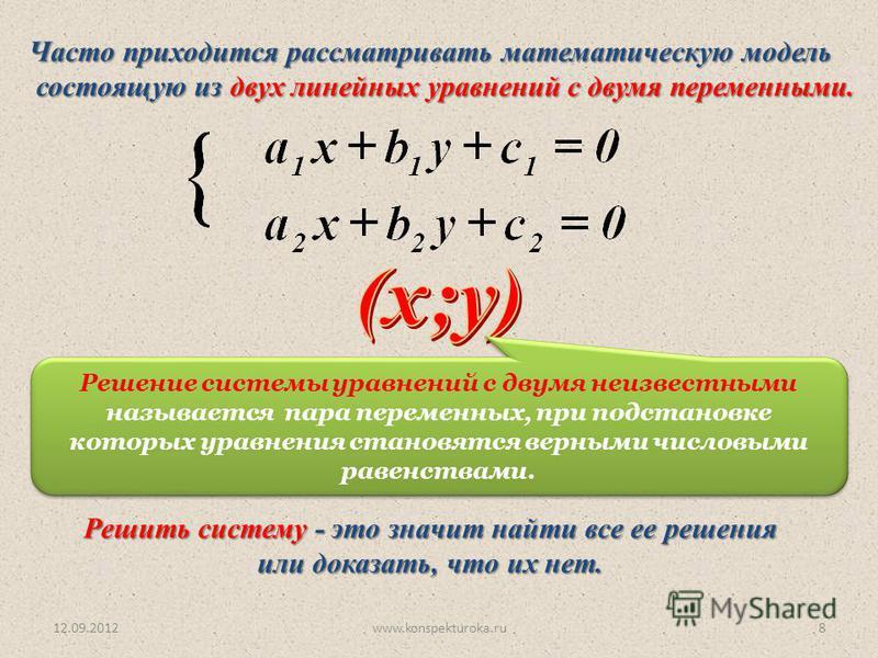 12.09.2012www.konspekturoka.ru8 Часто приходится рассматривать математическую модель Часто приходится рассматривать математическую модель состоящую из двух линейных уравнений с двумя переменными. состоящую из двух линейных уравнений с двумя переменны