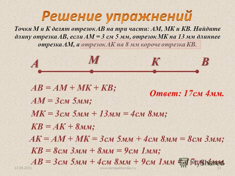 17.09.2011 Точки М и К делят отрезок АВ на три части: АМ, МК и КВ. Найдите длину отрезка АВ, если АМ = 3 см 5 мм, отрезок МК на 13 мм длиннее отрезка АМ, а отрезок АК на 8 мм короче отрезка КВ. Ответ: 17 см 4 мм. А В АВ = АМ + МК + КВ; АМ = 3 см 5 мм