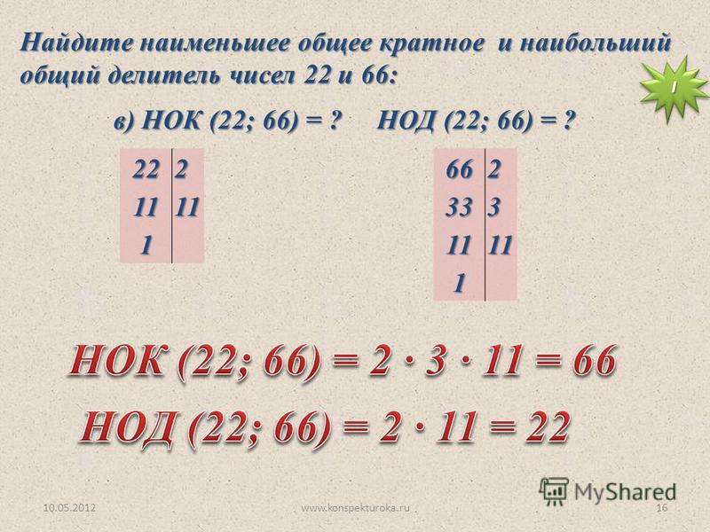 10.05.2012www.konspekturoka.ru16 Найдите наименьшее общее кратное и наибольший общий делитель чисел 22 и 66: в) НОК (22; 66) = ? НОД (22; 66) = ? 2221111 1662333 1111 1 II