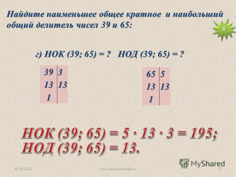 10.05.2012www.konspekturoka.ru17 Найдите наименьшее общее кратное и наибольший общий делитель чисел 39 и 65: г) НОК (39; 65) = ? НОД (39; 65) = ? г) НОК (39; 65) = ? НОД (39; 65) = ?3931313 1 6551313 1 IIII
